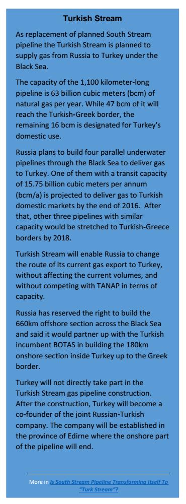 Turkish, Greek And Tesla Streams Re-routing Energy Supply In Eastern Europe