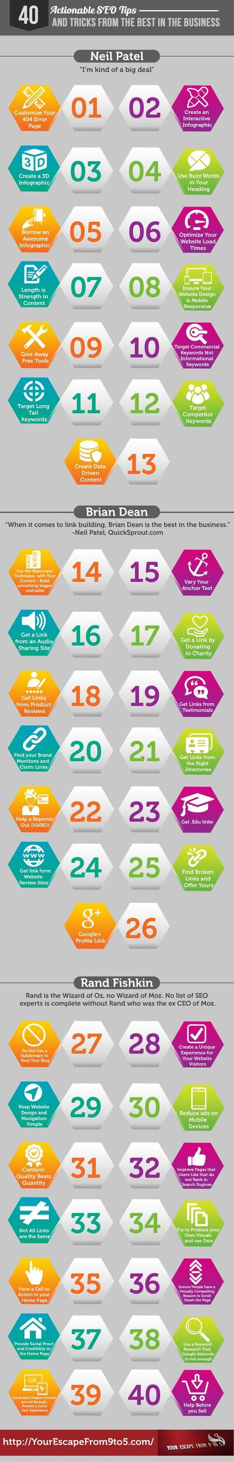 40 SEO Tips from the Best SEO Minds – Infographic