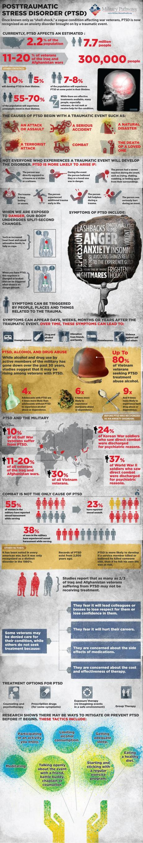 Learning About Post-Traumatic Stress Disorder #INFOGRAPHIC #VIDEO
