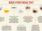 Beware Processed Foods Market