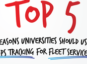 Reasons Universities Should Tracking Fleet Services