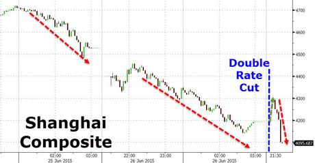 Monday Market Meltdown – Greece is so Bad we're Ignoring China!