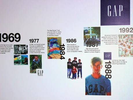 #GapIndia History of GAP Inc.