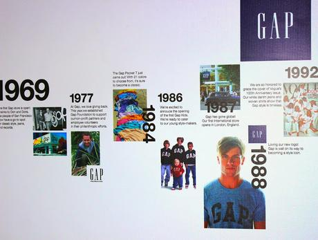 essay on gap inc Free essay: 1 analysis of the company's history, development and growth  founded in 1969 by donald fisher and doris fisher, gap inc is largest clothing  and.