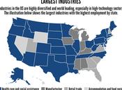 Economy Glance [Infographic]