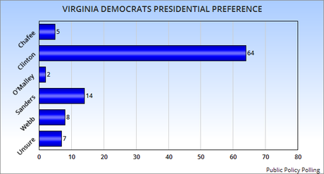 Virginia Voters Make Their Presidential Preference Known