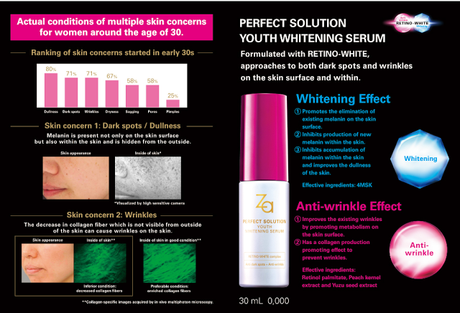 Za Perfect Solution Youth Whitening Serum - Review, Photos (Before and After)