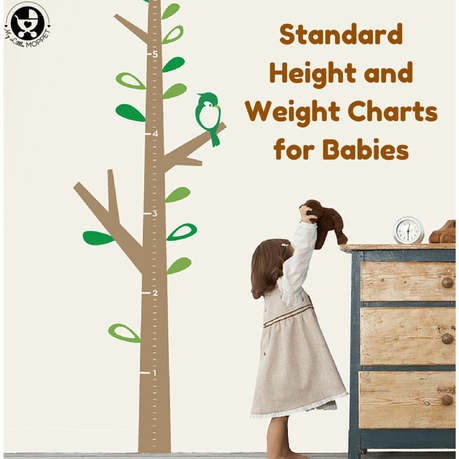 Standard Height and Weight Chart for Babies that every parent should know