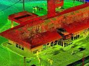 Questions Should Answer Before Laser Scanner