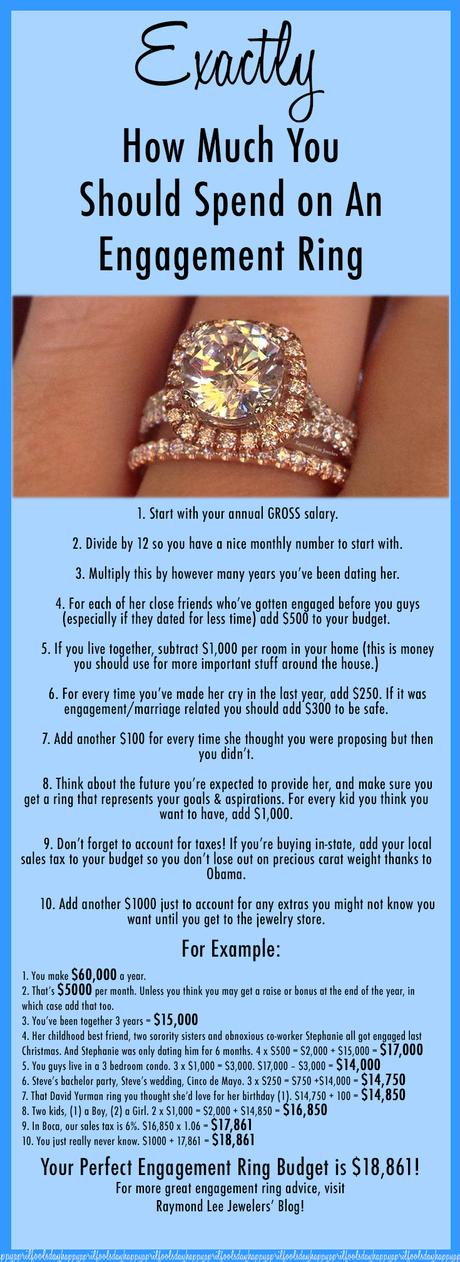 how much should i spend on an engagement ring - How Much Should You Spend On A Wedding Ring