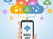 Best Smartphone Apps Business, Organization, Productivity