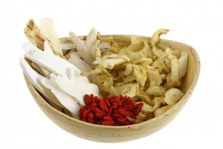 What is Chinese Herbal Medicine?