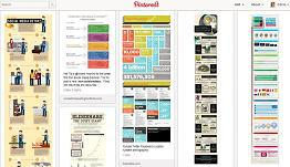 Marketing and Branding Your Products in Pinterest