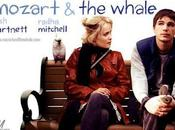 Movie Review: Mozart Whale