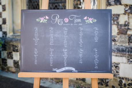 Place Settings Chalkboard