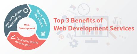 Top 3 Benefits of Web Development Services