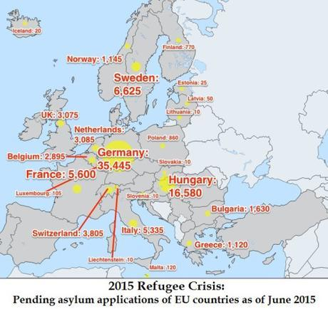 2015 refugee crisis - asylum applications of European countries