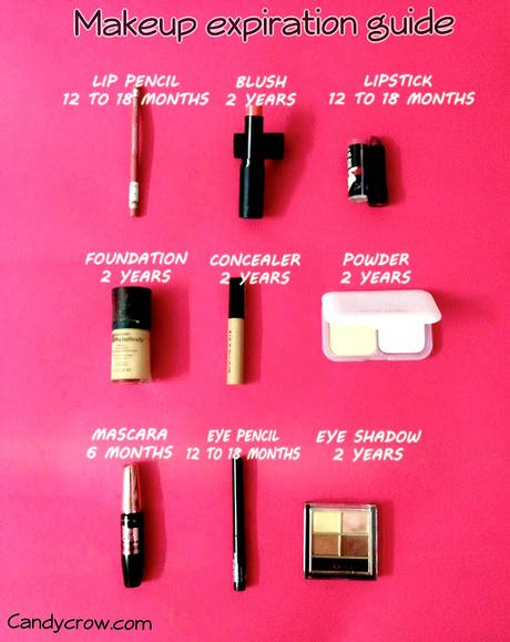 When to Toss Away Your makeup products, expiration guide for makeup products