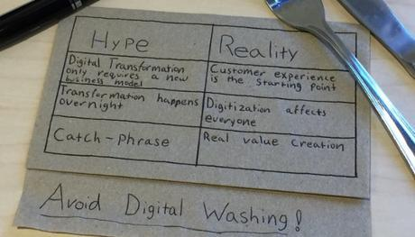 Digital Transformation: Separating Reality from Hype