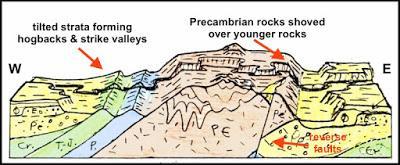 Drama at the Canyon Mouth