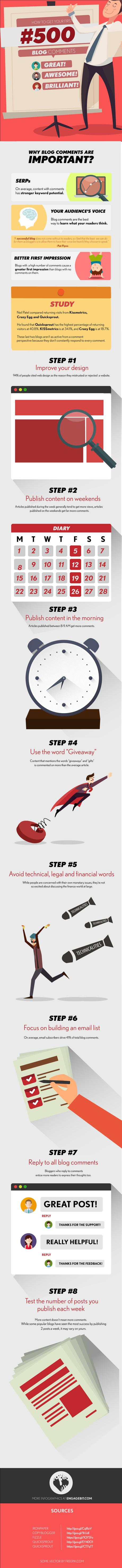How To Get Your First 500 Blog Comments Infographic