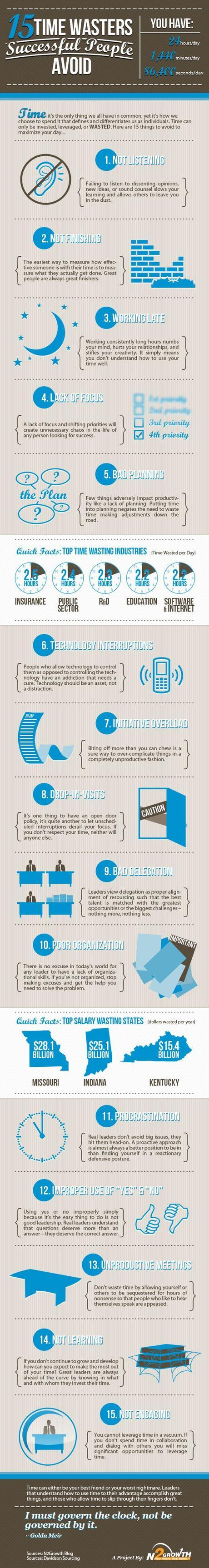Stay Away From Them: Top 15 Types Of Time Wasters You Should Avoid [Infographic]