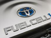 Hydrogen Fuel Cell Benefits Challenges