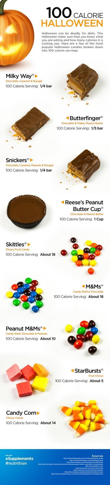 100 Calorie Halloween