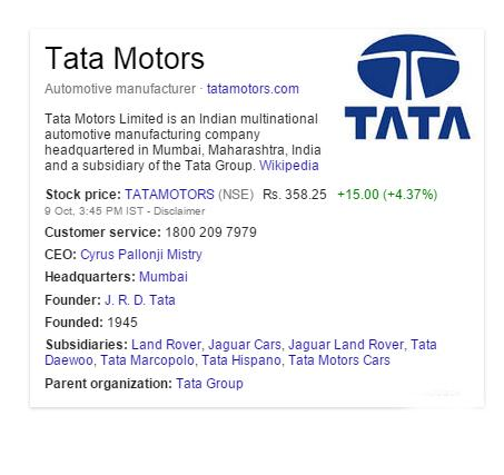 Tata motors market strategy analysis marketing essay