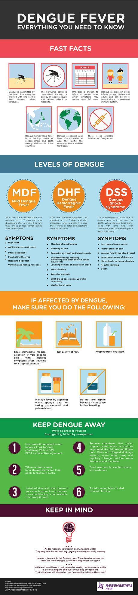 Be Prepared Against Dengue