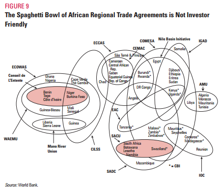 regional integration paper Key issues in regional integration - 2 about the authors  the paper on relations with china explores the possibility of a mutually beneficial engagement.
