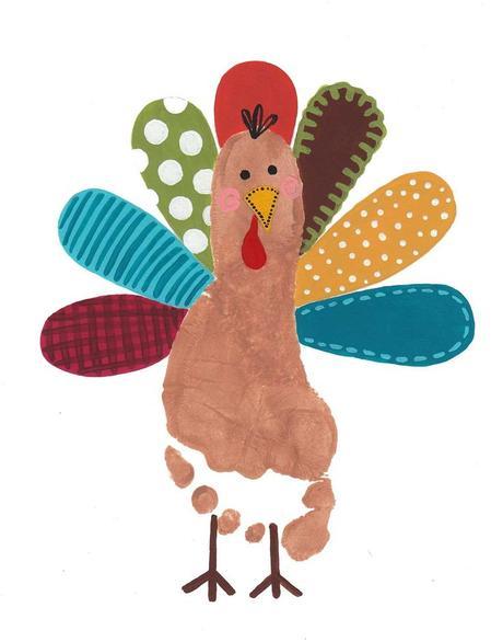 Footprint Turkey