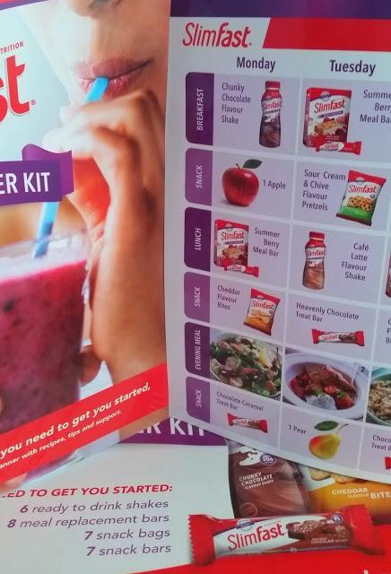 Review Slim Fast 7 Day Starter Kit