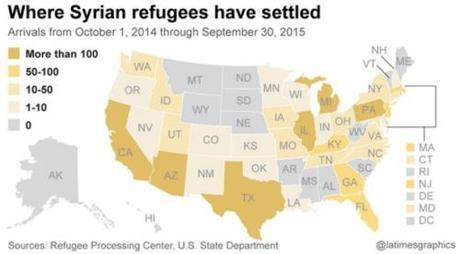 Syrian refugees in USA