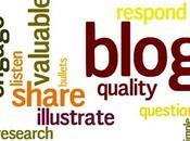 Tips Adding Important Details Blog Posts