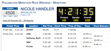 Philadelphia Marathon Finish Time   Philadelphia Marathon Race Recap