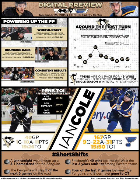 2015-2016 Game 21: Blues at Penguins