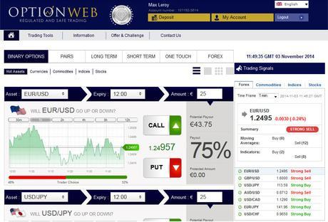 optionweb review and platform