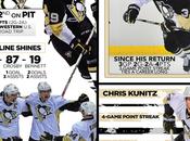 2015-2016 Game Kings Penguins