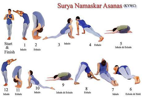 Sivananda Yoga 12 Basic Asanas Sequence And Benefits Paperblog