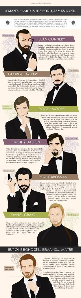 Bond-Beards-final (1)