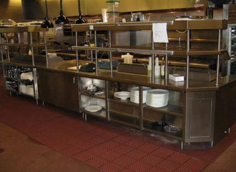 What are Commercial Kitchens?