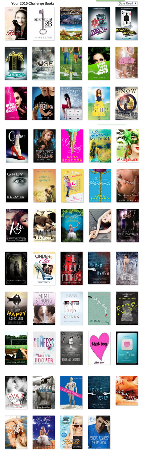 I Completed my 2015 Goodreads Reading Challenge! Again!