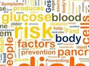 Diabetes: Symptoms, Causes, Risk, Treatment