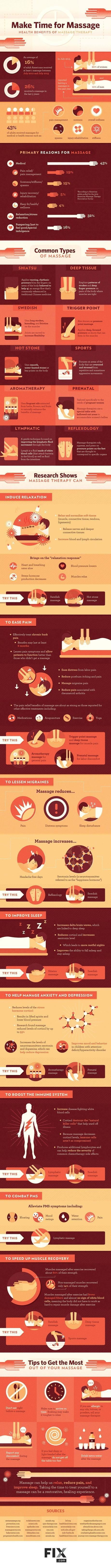 The Numerous Health Benefits Of Massage Therapy #Infographic