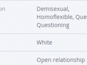 Benefits From OkCupid's Polyamory Feature?