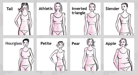 get to know your shape dressing your body shape is important so that
