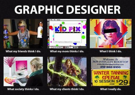 What People Think I Do / What I Really Do Meme: Marketing, Design, Technology & Sales.