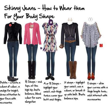 How to wear skinny jeans for your body shape by imogenl featuring
