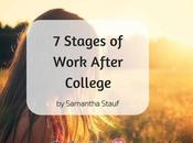 Stages Work After College